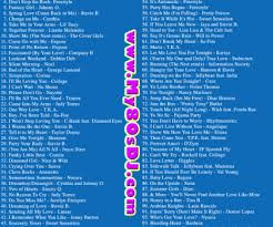 Freestyle 80s Chart