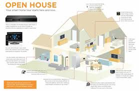 hai home automation wiring diagram hai wiring diagrams automationbig1 hai home automation wiring diagram automationbig1