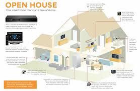 hai home automation wiring diagram hai wiring diagrams automationbig1 hai home automation wiring diagram