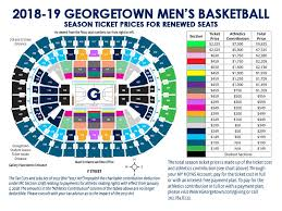 Capital One Arena Seating Chart Georgetown University