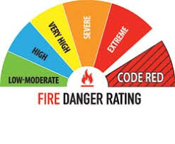 About Fire Danger Ratings Country Fire Authority