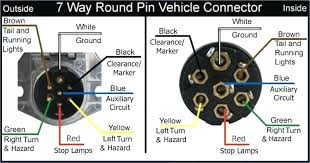 7 way trailer plug wiring diagram 7 way trailer hitch wiring diagram 7