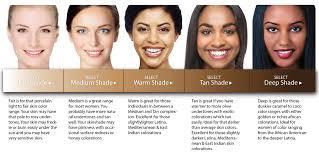 Skin Color Makeup Chart Skin Tone Makeup Chart Saubhaya Makeup