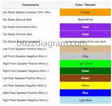 2005 pontiac montana radio wiring wiring diagram for you • pontiac stereo wiring new media of wiring diagram online u2022 rh latinamagazine co 1999 pontiac montana