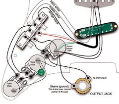 wiring diagram seymour duncan hot rails images wiring diagram wiring diagram courtesy of seymour duncan pickups and used by
