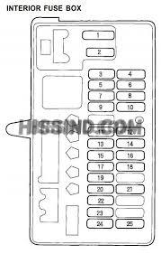 1992 1997 honda civic del sol fuse box diagram 94 civic under dash fuse diagram at 92 Civic Fuse Box Diagram