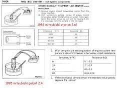 Coolant Temp Sensor Resistance Chart Updated Coolant Temperature Sensor Virtual Mechanic