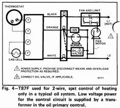 oil burner control wiring diagram boulderrail org Oil Furnace Wiring Schematic low profile water heater honeywell t87f thermostat wiring diagram for alluring oil burner oil furnace wiring diagram