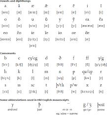 English phonetic transcription translator and pronunciation dictionary. Old English Anglo Saxon