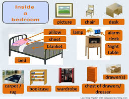 Fancy Bedroom Furniture Names In English 47 On House Interiors with Bedroom Furniture  Names In English