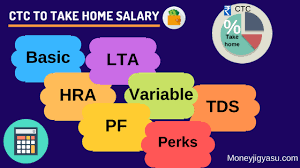 Salary Expenses Calculator Take Home Salary Calculator India Excel Updated For 2019 20