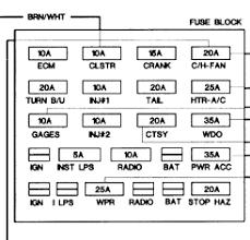 1995 chevy camaro fuse diagram wiring diagram features