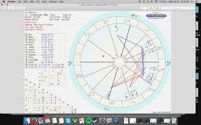 Astrodienst Ephemeris 2020