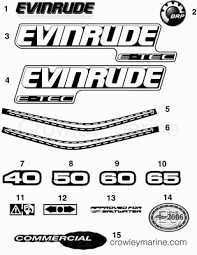electric lift for boats electric wiring diagram, schematic Evinrude Power Pack Wiring Diagram 2960 furthermore 366 moreover 5298 also hydraulic power pack wiring diagram additionally 16418 on electric 35 Evinrude Wiring Diagram