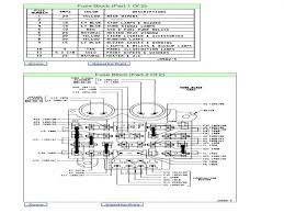fantastic cj7 fuse box diagram gallery electrical and wiring 1997 jeep wrangler fuse box location at 1997 Jeep Wrangler Under Hood Fuse Box Diagram