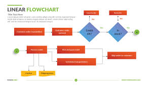 Linear Flow Chart Powerslides
