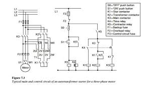 troubleshooting control circuits basic control circuits electric motor control wiring diagram software troubleshooting control circuits 0398