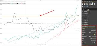 Power Behind The Line Chart In Power Bi Analytics Radacad