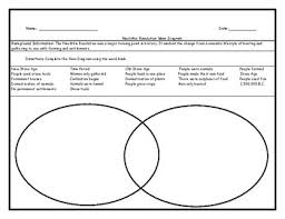 French And Russian Revolution Venn Diagram European Revolutions Worksheets Teaching Resources Tpt