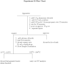 Simple Distillation Flow Chart Experiment 11 Flow Chart