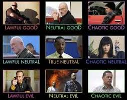 Chaotic Neutral Chart Test Chaotic Neutral Bing Images Breaking Bad Chaotic
