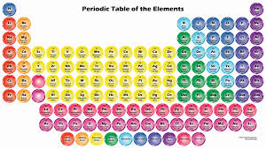updated periodic table 2016 pdf best of printable periodic table elements with names and charges inspirationa free printable periodic tables pdf