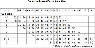 Amoena Contact Breast Form Mastectomy Breast Forms