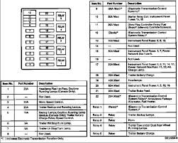 ford f 350 fuse diagram f 250 box suitable besides powerdist 2008 ford f350 fuse diagram 44 2008 ford f350 fuse diagram knowing ford f 350 fuse diagram f 250 box suitable