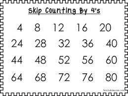 Count By 9 Chart 9 Printable Black Border Skip Counting 2s Through 10s Wall Chart Posters