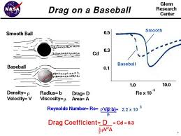 Drag Coefficient Chart Drag On A Baseball