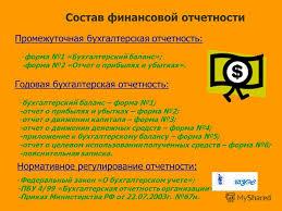 Презентация на тему Тема Бухгалтерская финансовая  6 Состав финансовой отчетности Промежуточная бухгалтерская