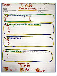 Tag Conference Anchor Chart Chart School Anchor Charts