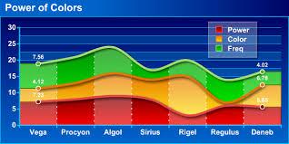 Swiff Chart Generator Charts For Asp Net Php Jsp