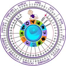 Pregnancy Due Date Calendar 2020 Calendar