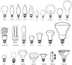 type b lamp base bulb bases image led c 60 watt medium size of candelabra light