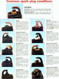 Spark Color Chart Mudinmyblood Forums Spark Plug Color Chart