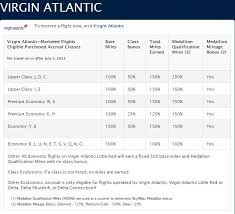 Skymiles Conversion Chart Earning Miles With The New Delta And Virgin Atlantic Partnership
