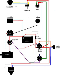 ultima single fire wiring diagram ultima image 80 shovel wiring harness harley davidson forums on ultima single fire wiring diagram