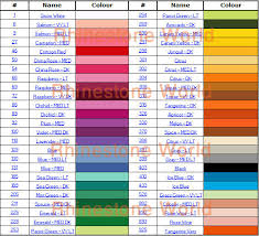 55 Complete Coats Clark Embroidery Thread Conversion Chart