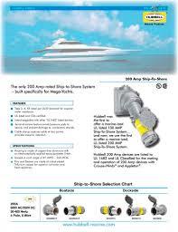 Marine 200 Amp Ship To Shore Hubbell Pdf Catalogs