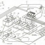 club car wiring diagram 36 volt great sample 36 volt golf cart club car mallory ignition wiring diagram best sample labeled resistor group assembly motor wiper switch detail