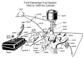similiar flathead ford engine schematics keywords ford flathead v8 distributor diagram also flathead ford engine diagram