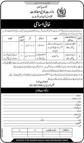 New Jobs Government Of Pakistan Pakistan Navy Jobs 2018 Latest
