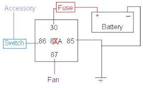 wiring diagram for electric fan relay wiring image electric fan wiring diagram wiring diagram schematics on wiring diagram for electric fan relay