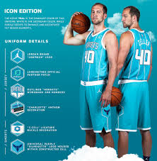 No portion of nba.com may be duplicated, redistributed or manipulated in any form. Charlotte Hornets Unveil New Uniforms And Court For 2020 2021 Season Clture