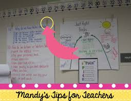 Hang The Charts On The Wall Bright Idea Blog Hop Hanging Anchor Charts The Easy Way