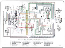 wiring diagram px125 150 200 efl sharing my crib sheet scooter which seems to have original wiring it might all be obvious to the more experience of you but it helped me so it might help some learners
