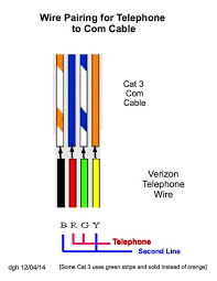 cat 3 wiring diagram rj11 diagram base Wire Rj11 Rj45 Wire Diagram RJ11 Wiring Diagram Using Cat5