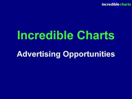 Incredible Charts Advertising Opportunities Pdf