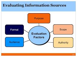 E Business Essay Evaluate How A Selected Business Uses E Business Essay